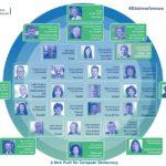 Neue EU-Kommission: von der Leyen verspricht mehr Transparenz und Demokratie